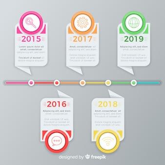 Modèle d'affaires avec étapes infographiques