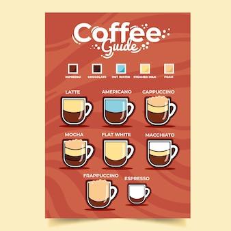 Modèle d'affiche avec guide de café