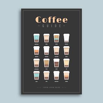 Modèle d'affiche guide de café