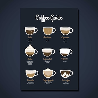 Modèle d'affiche de guide de café