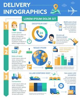 Modèle d'affiche d'informations avec des éléments de conception plate et un texte de remplissage