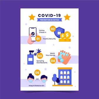 Modèle d'affiche de prévention des coronavirus au design plat pour les hôtels