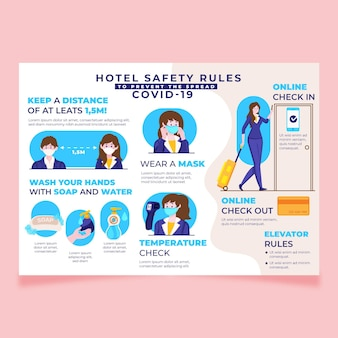 Modèle d'affiche de prévention du coronavirus plat organique pour les hôtels