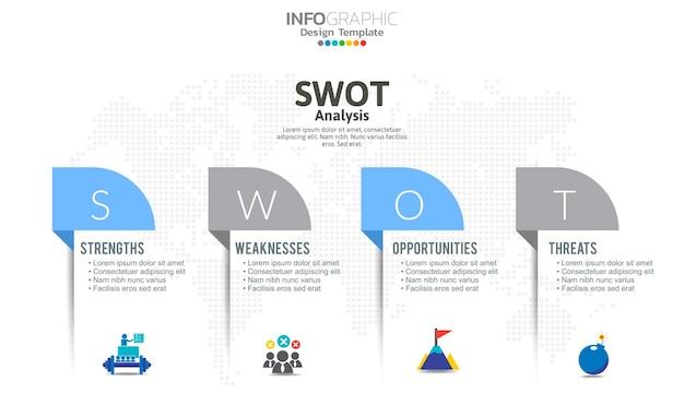 Modèle d'analyse swot ou technique de planification stratégique. conception infographique avec modèle de quatre éléments.