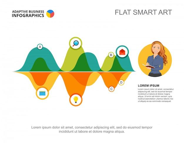 Modèle d'analyste et de graphique en courbes pour la présentation. visualisation des données métiers.