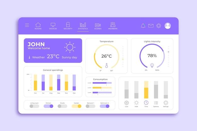 Modèle d'application pour smartphone de gestion de maison intelligente