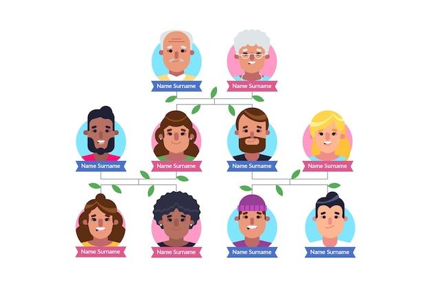 Modèle d'arbre généalogique de conception plate