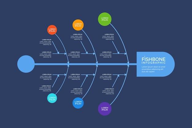 Modèle en arête de poisson pour infographie