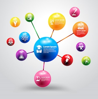 Modèle d'atome avec le concept d'éducation icône icône chimie et sciences