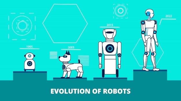 Modèle de bannière de robotique avance