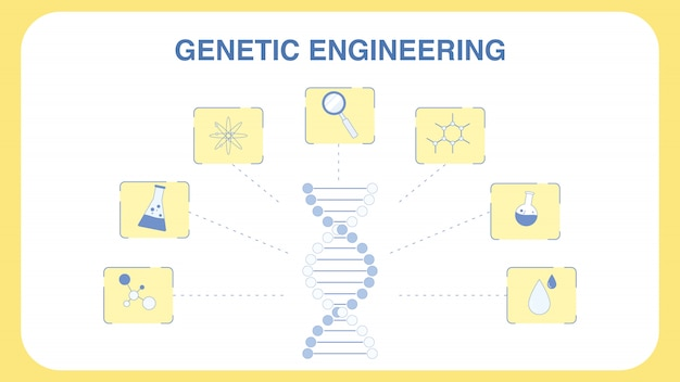 Modèle de bannière web pour le génie génétique