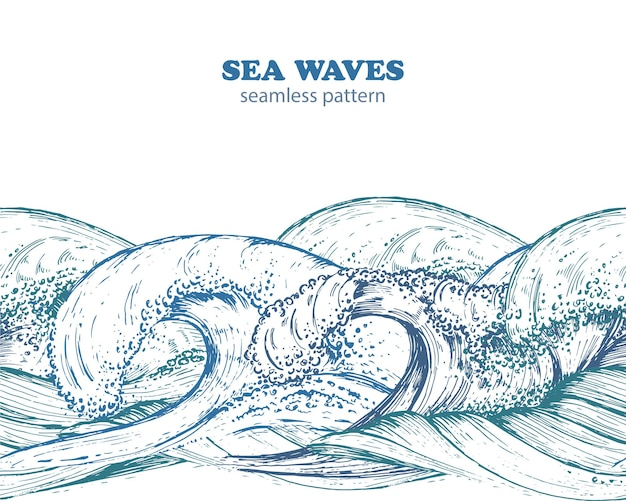 Modèle de bordure transparente avec des vagues de la mer dessinés à la main dans le style de croquis.