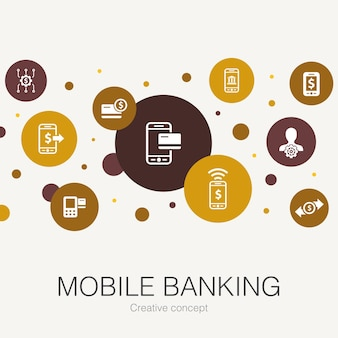 Modèle de cercle à la mode de la banque mobile avec des icônes simples. contient des éléments tels que compte, application bancaire, transfert d'argent, paiement mobile
