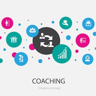 Modèle de cercle tendance de coaching avec des icônes simples. contient des éléments tels que le soutien, le mentor, les compétences, la formation