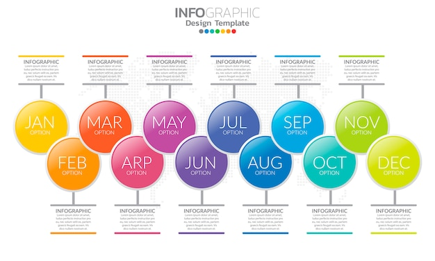 Modèle de chronologie de l'année complète avec 12 mois sur une ligne de temps horizontale sous forme de cercles.