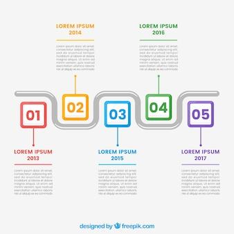 Modèle de chronologie coloré