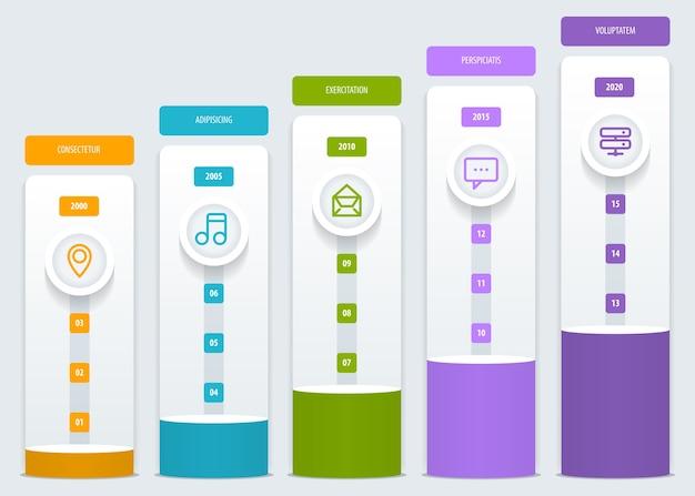 Modèle de chronologie colorée / peut être utilisé pour le web, les éléments web, les infographies, les bannières, la publicité, les applications