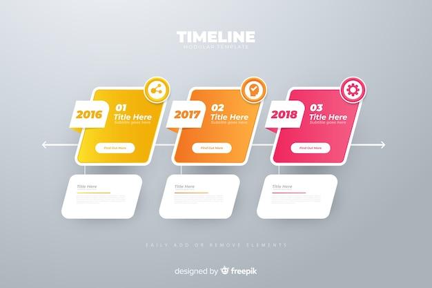 Modèle de chronologie de graphiques de marketing périodique infograpgic