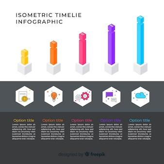 Modèle de chronologie infographie plat
