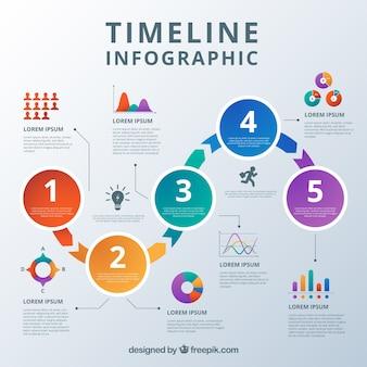 Modèle de chronologie de l'infographie