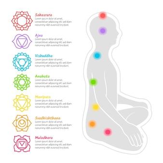 Modèle de collection de chakras corporels
