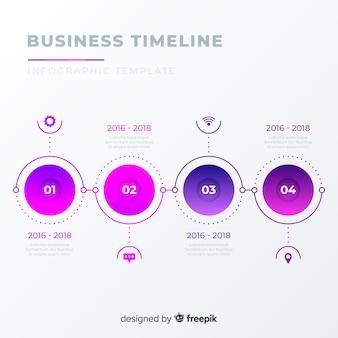 Modèle de collection de graphiques infographiques