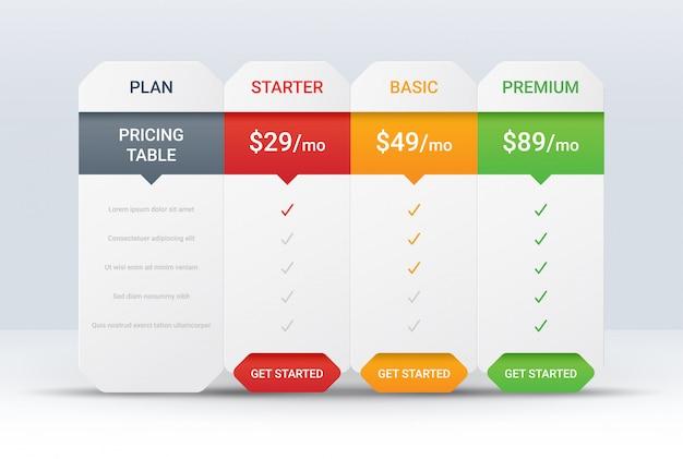 Modèle de comparaison des prix pour quatre produits