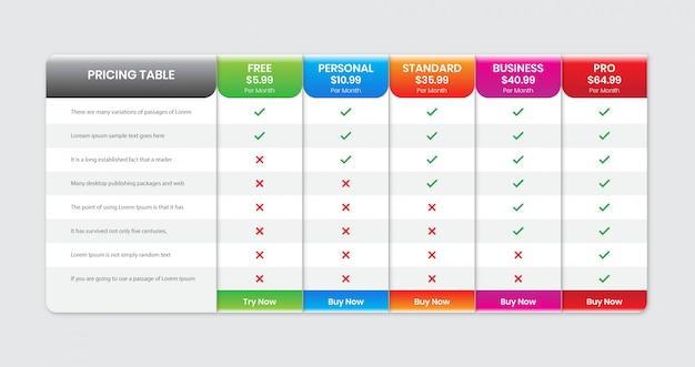 Modèle de comparaison de tableau de prix avec colonnes, conception de tableau de prix pour entreprise, modèle de couleur de plan graphique,