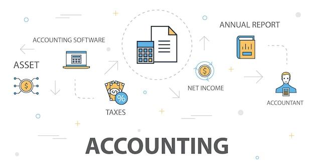 Modèle de concept de bannière à la mode de comptabilité avec des icônes de ligne simples. contient des icônes telles que l'actif, le logiciel de comptabilité, les impôts, le revenu net et plus encore