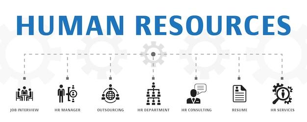 Modèle de concept de bannière de ressources humaines horizontales avec des icônes simples. contient des icônes telles que l'entretien d'embauche, le responsable des ressources humaines, l'externalisation, etc.