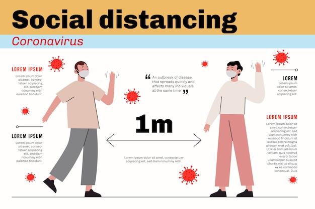 Modèle de concept de distanciation sociale