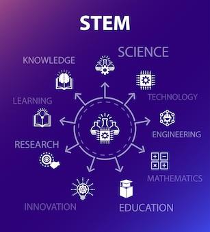 Modèle de concept stem. style de conception moderne. contient des icônes telles que la science, la technologie, l'ingénierie, les mathématiques