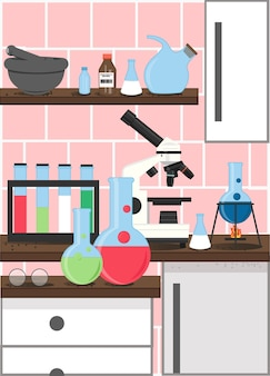 Modèle de conception d'affiche de laboratoire de sciences de chimie