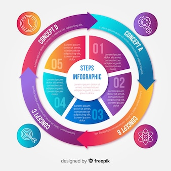 Modèle de conception d'étapes infographiques coloré