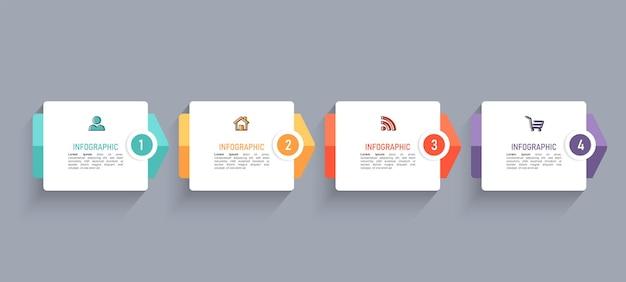 Modèle de conception d'infographie de chronologie en 4 étapes
