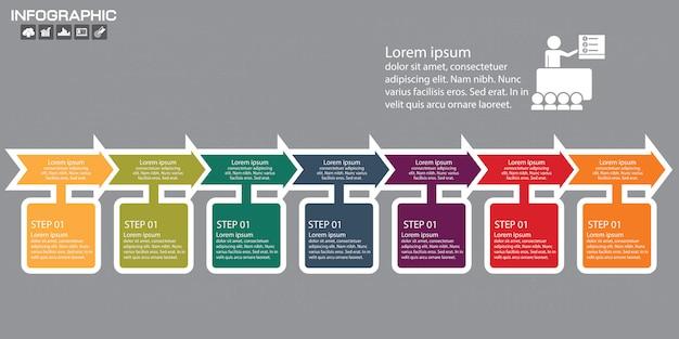 Modèle de conception infographie chronologie avec 7 options, diagramme de processus