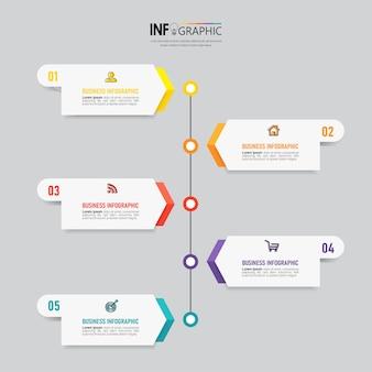 Modèle de conception d'infographie chronologique en 5 étapes