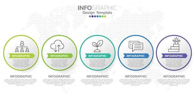 Modèle de conception infographie en cinq étapes.