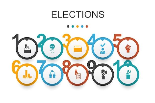 Modèle de conception d'infographie d'élections. vote, urne, candidat, icônes simples du sondage de sortie