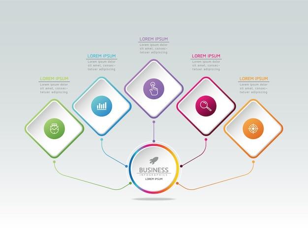 Modèle de conception infographie graphique de présentation des informations commerciales avec 5 options ou étapes