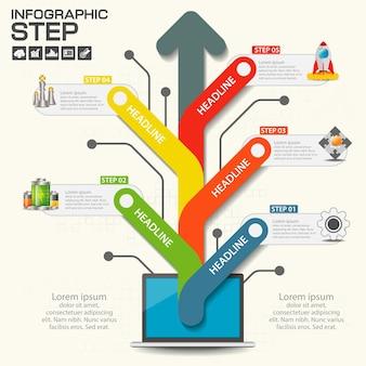 Modèle de conception d'infographie avec options, diagramme de processus