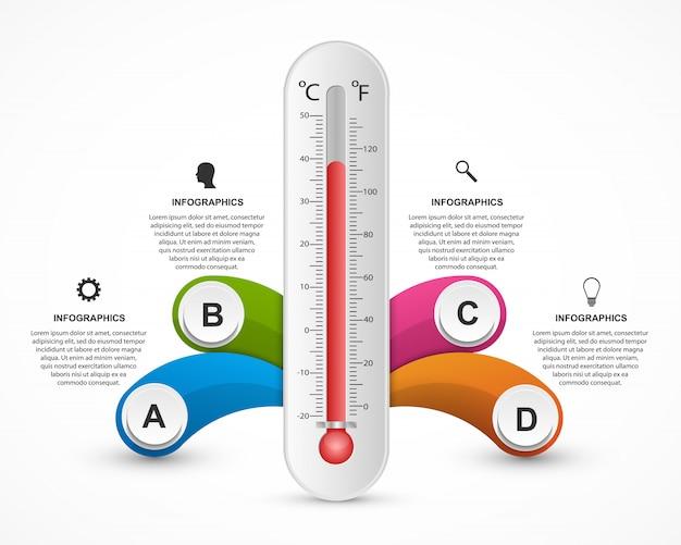 Modèle de conception infographie thermomètre.