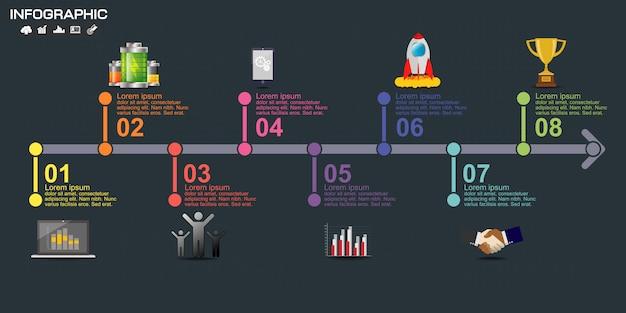 Modèle de conception infographie timeline