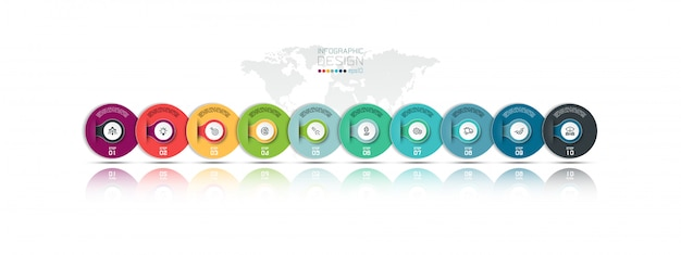 Modèle de conception infographique en 10 étapes.
