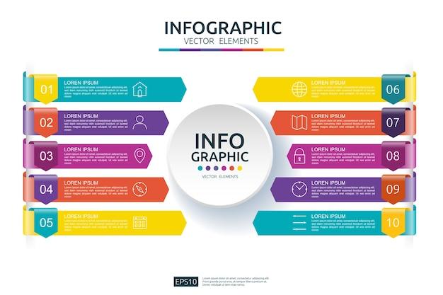 Modèle de conception infographique d'affaires de 10 étapes