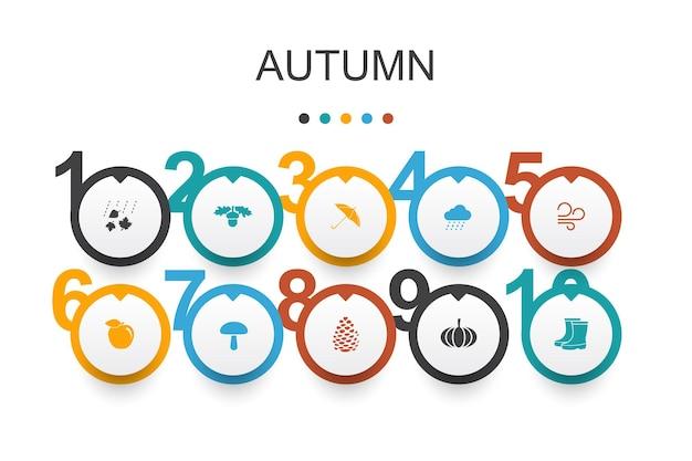 Modèle de conception infographique d'automne. noix de chêne, pluie, vent, icônes simples de citrouille