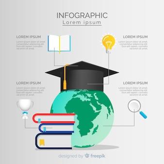 Modèle de conception infographique globe plat
