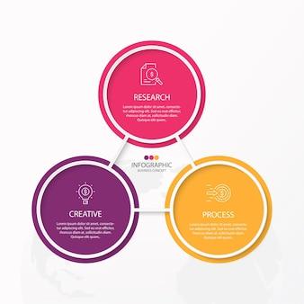 Modèle de conception infographique avec des icônes de fine ligne et 3 options, processus ou étapes.