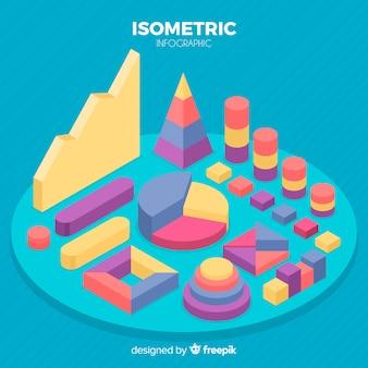 Modèle de conception infographique isométrique