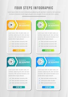 Modèle de conception infographique rectangle abstrait pour quatre étapes informations arrondies sur le côté disposition verticale il y a quatre couleurs de variation sont orange vert un dégradé bleu